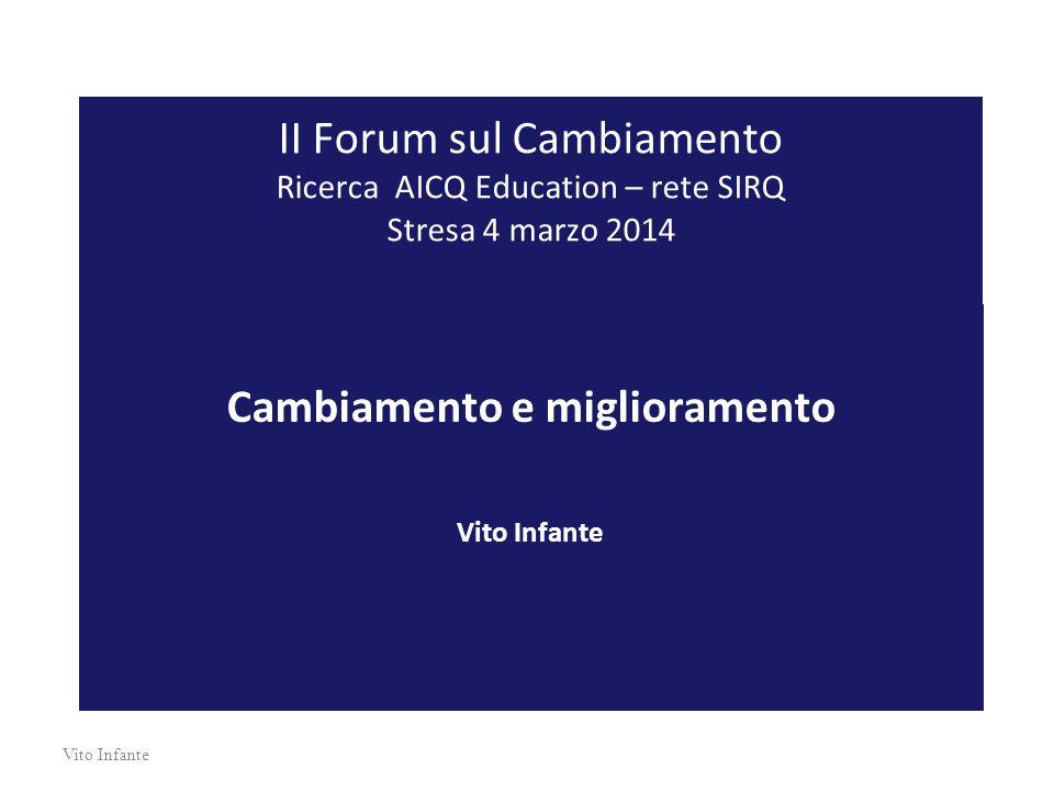 II Forum sul Cambiamento Ricerca AICQ Education – rete SIRQ Stresa 4 marzo 2014 Cambiamento e miglioramento Vito Infante