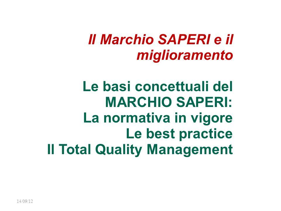 14/09/12 Il Marchio SAPERI e il miglioramento Le basi concettuali del MARCHIO SAPERI: La normativa in vigore Le best practice Il Total Quality Managem