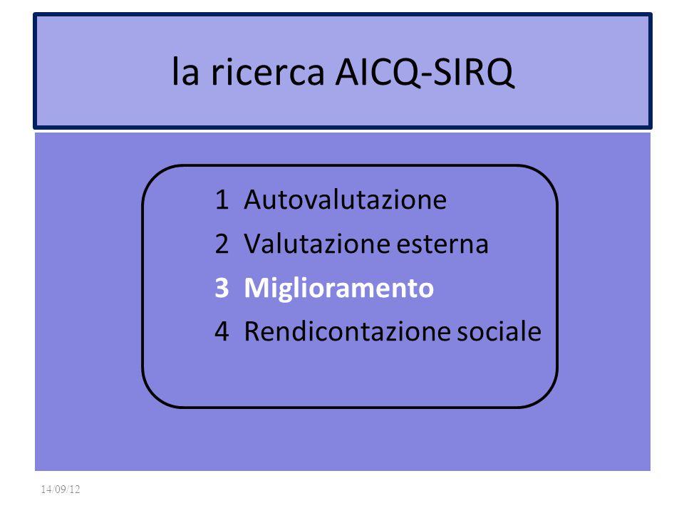la ricerca AICQ-SIRQ 1 Autovalutazione 2 Valutazione esterna 3 Miglioramento 4 Rendicontazione sociale 14/09/12