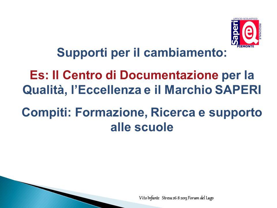 Supporti per il cambiamento: Es: Il Centro di Documentazione per la Qualità, l'Eccellenza e il Marchio SAPERI Compiti: Formazione, Ricerca e supporto