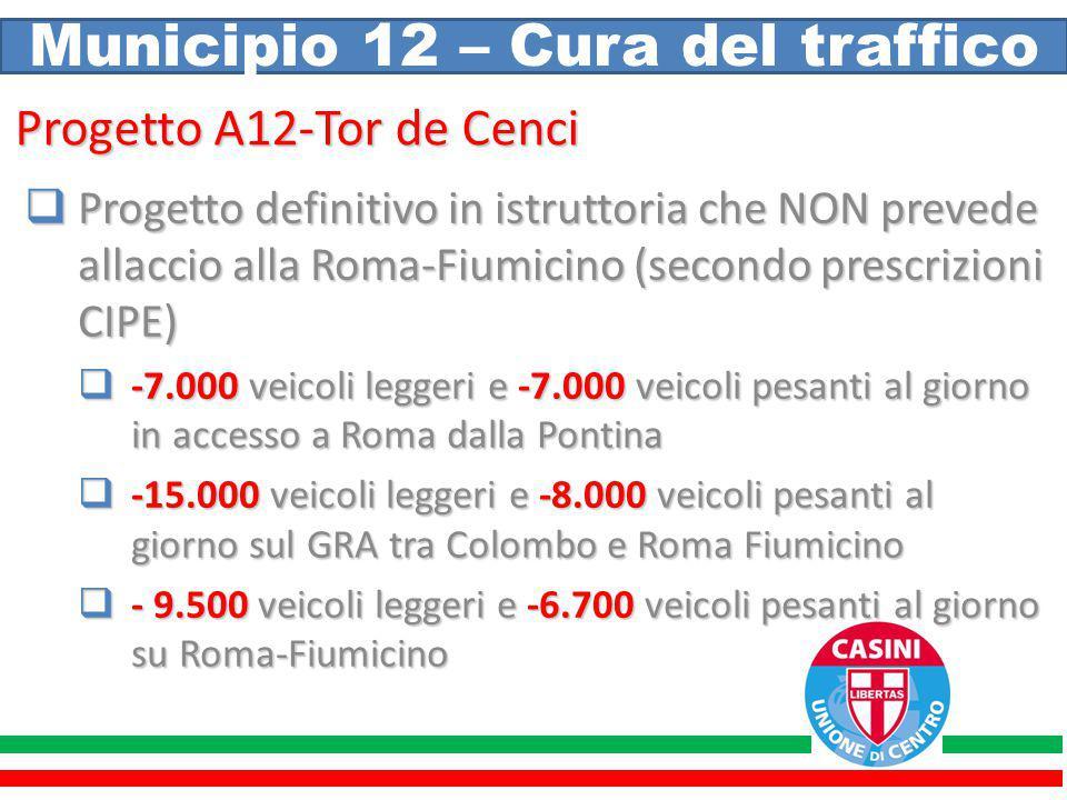 Municipio 12 – Cura del traffico Progetto A12-Tor de Cenci  Progetto definitivo in istruttoria che NON prevede allaccio alla Roma-Fiumicino (secondo