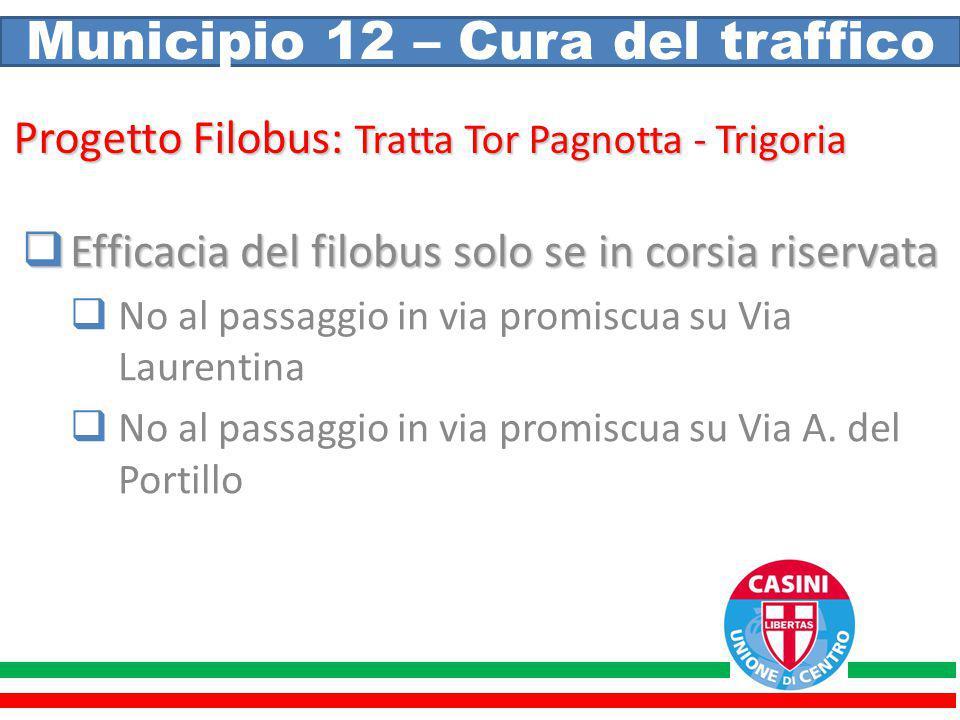Municipio 12 – Cura del traffico Progetto Filobus: Tratta Tor Pagnotta - Trigoria  Efficacia del filobus solo se in corsia riservata  No al passaggi