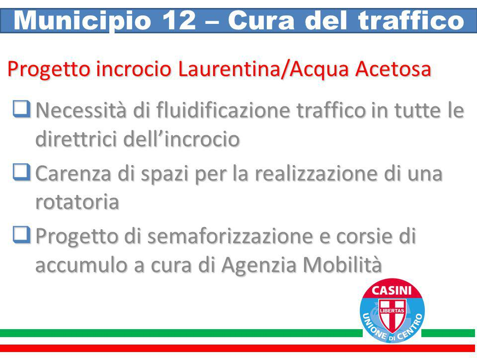 Municipio 12 – Cura del traffico Progetto incrocio Laurentina/Acqua Acetosa  Necessità di fluidificazione traffico in tutte le direttrici dell'incroc