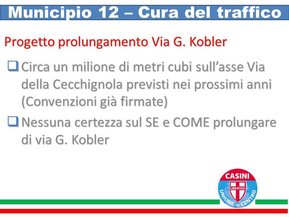 Municipio 12 – Cura del traffico Progetto prolungamento Via G. Kobler  Circa un milione di metri cubi sull'asse Via della Cecchignola previsti nei pr