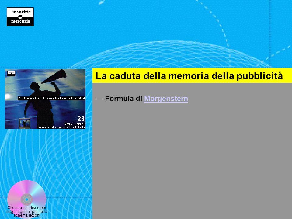 2 maurizio z mercurio 2 La caduta della memoria della pubblicità maurizio z mercurio — Formula di MorgensternMorgenstern Cliccare sul disco per raggiungere il pannello schema lezioni