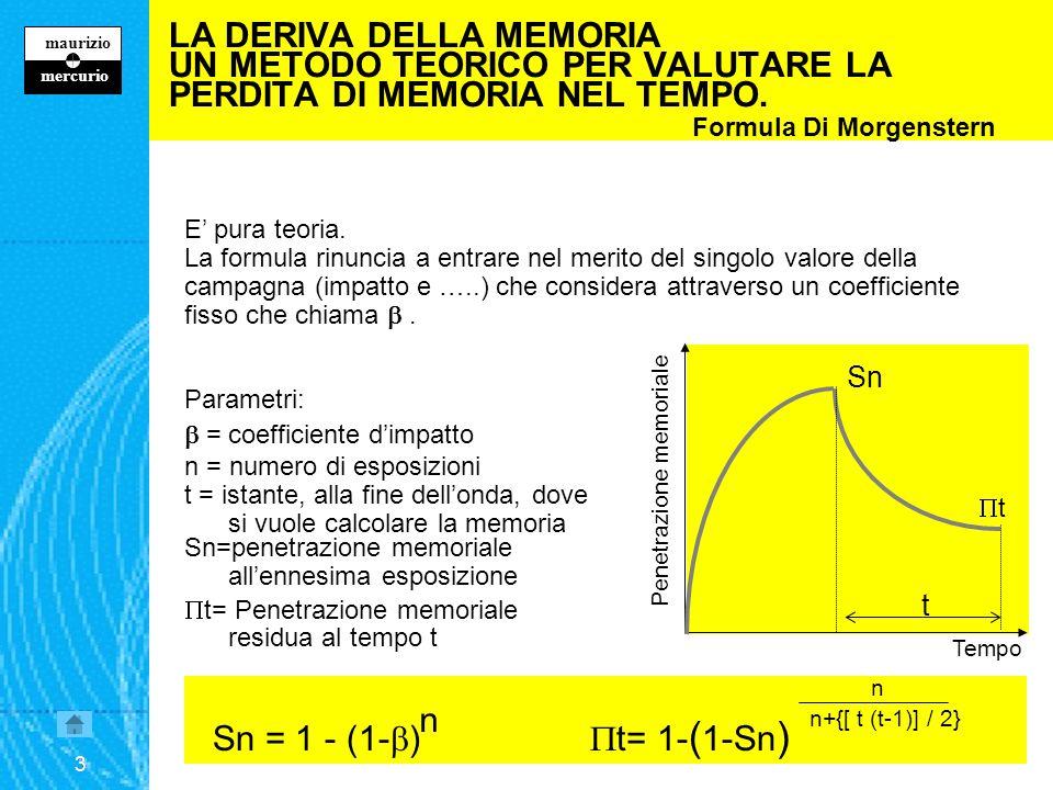 3 maurizio z mercurio 3 LA DERIVA DELLA MEMORIA UN METODO TEORICO PER VALUTARE LA PERDITA DI MEMORIA NEL TEMPO.