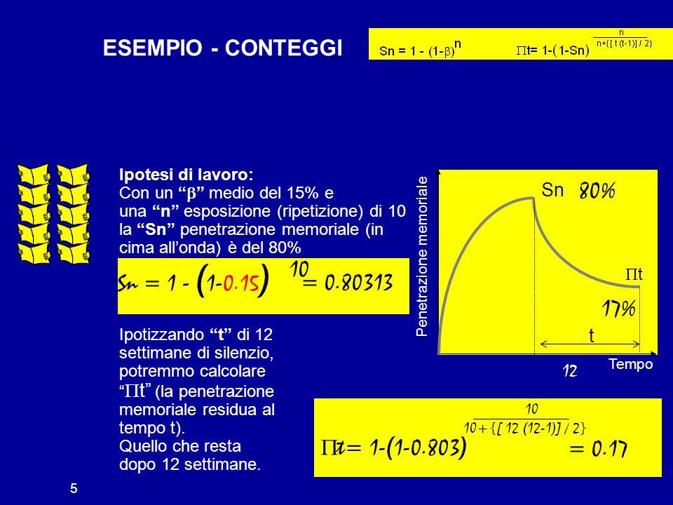 ESEMPIO - CONTEGGI Ipotesi di lavoro: Con un  medio del 15% e una n esposizione (ripetizione) di 10 la Sn penetrazione memoriale (in cima all'onda) è del 80% Sn = 1 - ( 1-0.15 ) 10 = 0.80313 Ipotizzando t di 12 settimane di silenzio, potremmo calcolare  t (la penetrazione memoriale residua al tempo t).