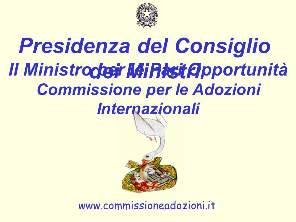 Progetti di sussidiarietà 2002-2003 In corso di realizzazione Camerum Bolivia Brasile Colombia Perù Bielorussia Bulgaria Moldavia Fed.