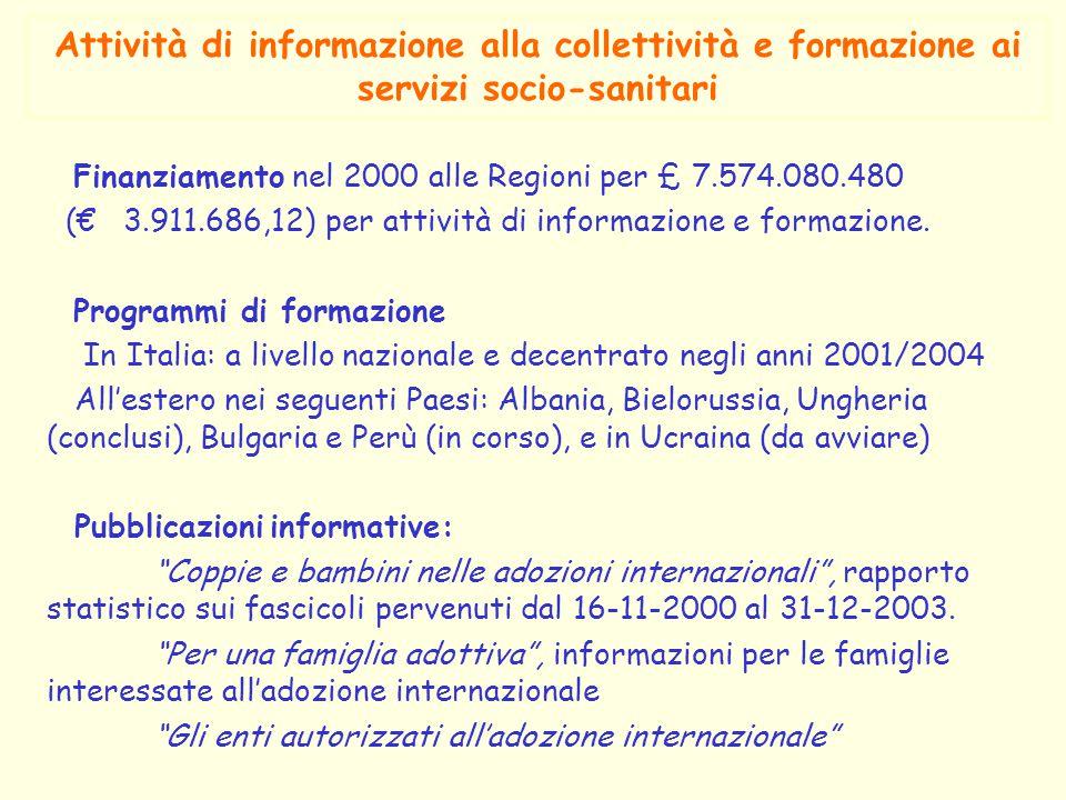 Finanziamento nel 2000 alle Regioni per £ 7.574.080.480 (€ 3.911.686,12) per attività di informazione e formazione.