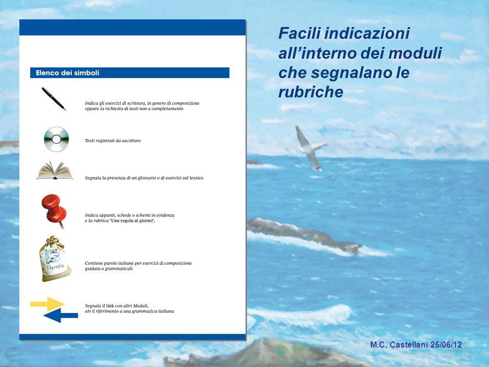 Facili indicazioni all'interno dei moduli che segnalano le rubriche M.C. Castellani 25/06/12