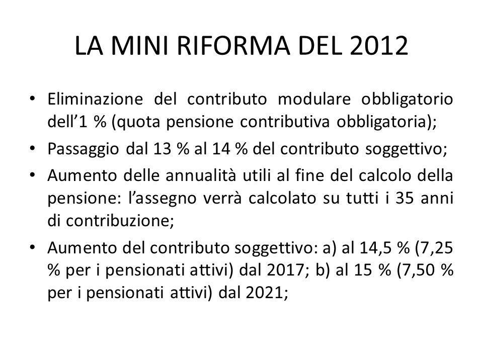 LA MINI RIFORMA DEL 2012 Eliminazione del contributo modulare obbligatorio dell'1 % (quota pensione contributiva obbligatoria); Passaggio dal 13 % al 14 % del contributo soggettivo; Aumento delle annualità utili al fine del calcolo della pensione: l'assegno verrà calcolato su tutti i 35 anni di contribuzione; Aumento del contributo soggettivo: a) al 14,5 % (7,25 % per i pensionati attivi) dal 2017; b) al 15 % (7,50 % per i pensionati attivi) dal 2021;