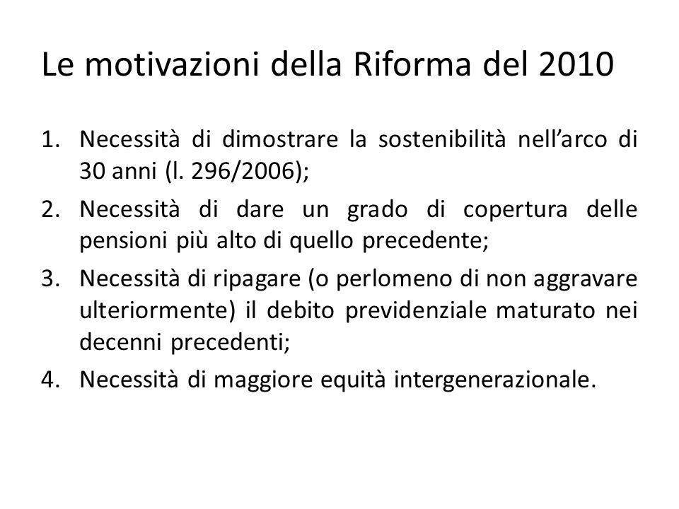 Le motivazioni della Riforma del 2010 1.Necessità di dimostrare la sostenibilità nell'arco di 30 anni (l.