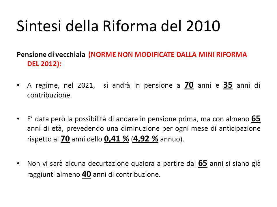 Sintesi della Riforma del 2010 Pensione di vecchiaia (NORME NON MODIFICATE DALLA MINI RIFORMA DEL 2012): A regime, nel 2021, si andrà in pensione a 70 anni e 35 anni di contribuzione.