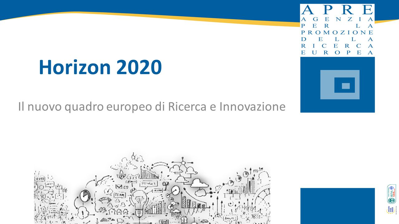 Cos'è Horizon 2020.