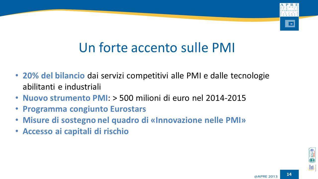Un forte accento sulle PMI 14 20% del bilancio dai servizi competitivi alle PMI e dalle tecnologie abilitanti e industriali Nuovo strumento PMI: > 500