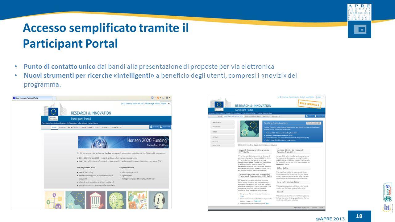 Accesso semplificato tramite il Participant Portal 18 Punto di contatto unico dai bandi alla presentazione di proposte per via elettronica Nuovi strum