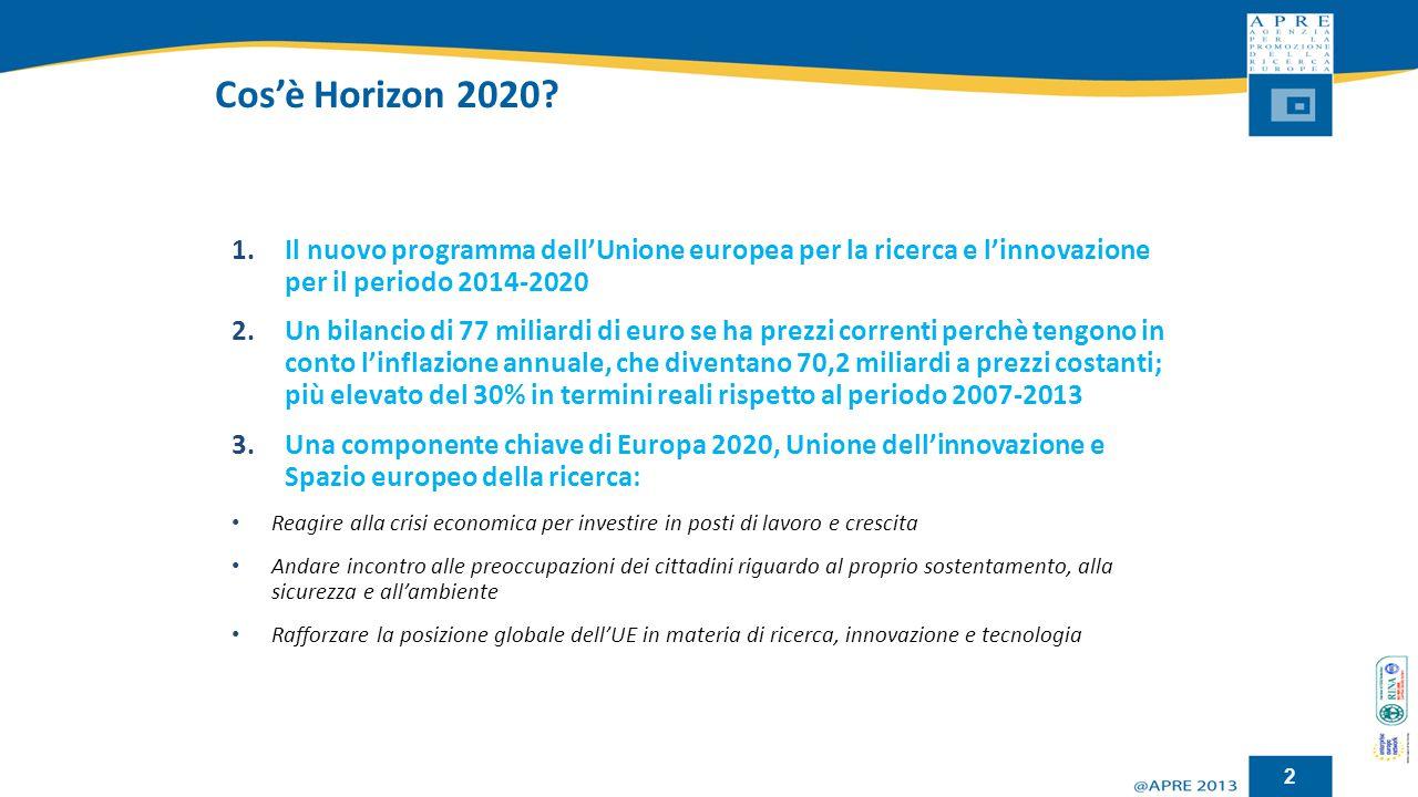 Cos'è Horizon 2020? 1.Il nuovo programma dell'Unione europea per la ricerca e l'innovazione per il periodo 2014-2020 2.Un bilancio di 77 miliardi di e
