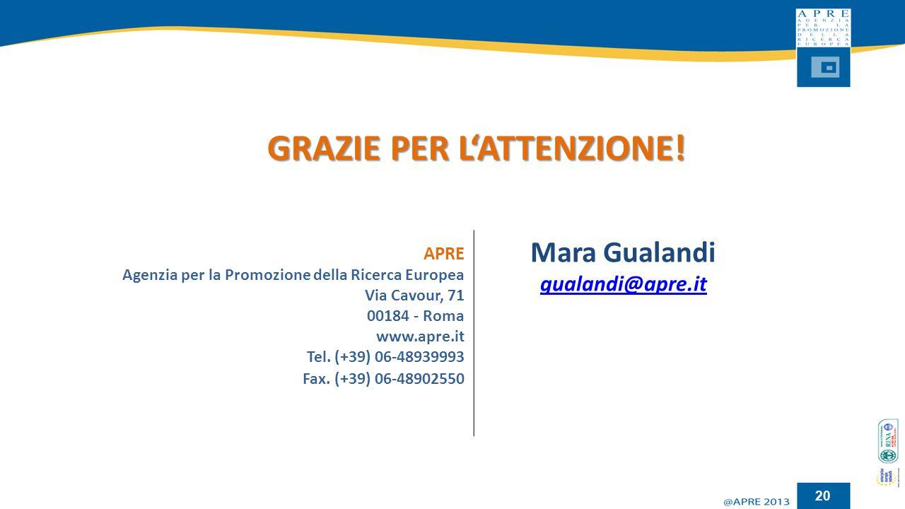20 GRAZIE PER L'ATTENZIONE! Mara Gualandi gualandi@apre.it APRE Agenzia per la Promozione della Ricerca Europea Via Cavour, 71 00184 - Roma www.apre.i