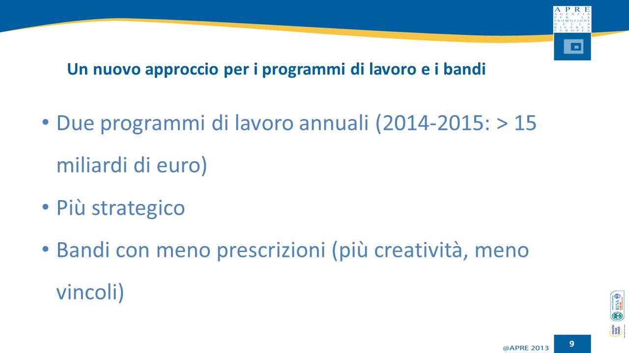 Un nuovo approccio per i programmi di lavoro e i bandi 9 Due programmi di lavoro annuali (2014-2015: > 15 miliardi di euro) Più strategico Bandi con m