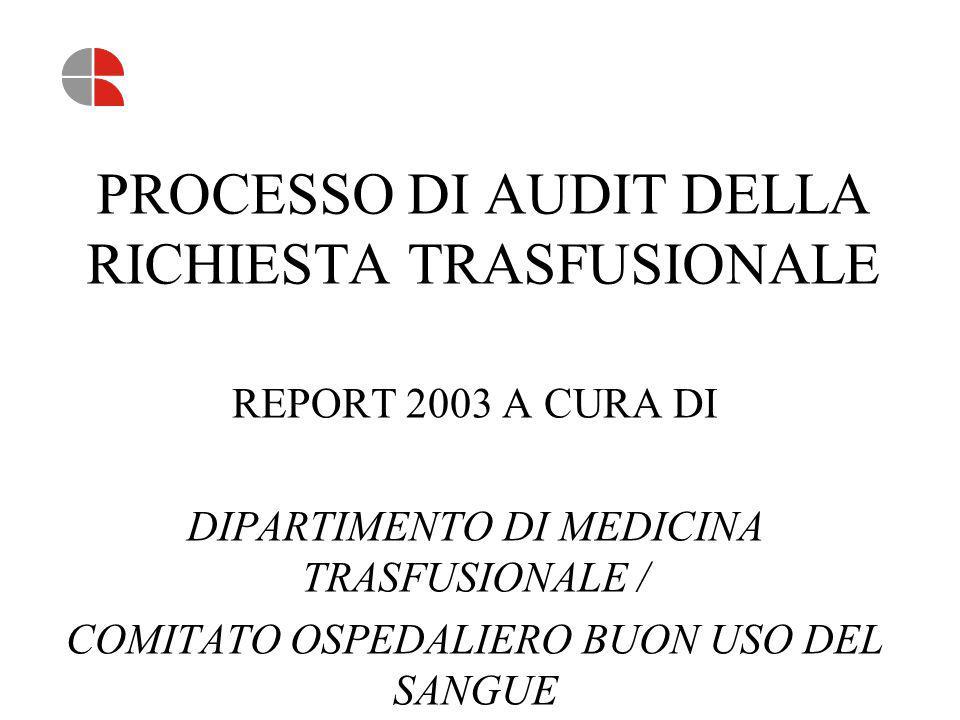 Periodi di analisi:01-09-2002  31-12-2002 01-01-2003  30-04-2003 Sono state valutate tutte le richieste di emocomponenti dei Reparti Ospedalieri Sono stati calcolate le percentuali di incompletezza e di inappropriatezza delle richieste trasfusionali Per alcune strutture (con maggiore numerosità di richieste) è stato anche calcolato il rapporto tra il numero di unità richieste e quelle effettivamente trasfuse (indicatore di efficienza)