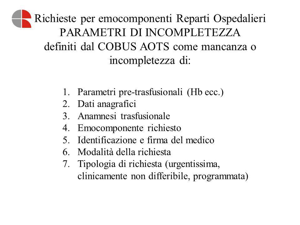 Richieste per emocomponenti Reparti Ospedalieri PARAMETRI DI INCOMPLETEZZA definiti dal COBUS AOTS come mancanza o incompletezza di: 1.Parametri pre-t
