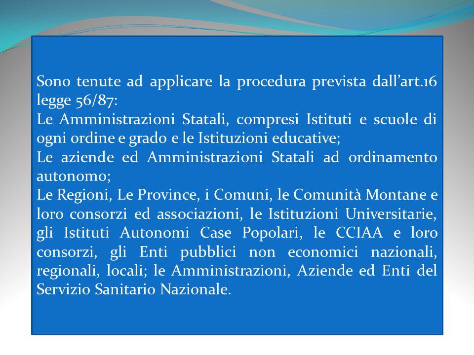 Sono tenute ad applicare la procedura prevista dall'art.16 legge 56/87: Le Amministrazioni Statali, compresi Istituti e scuole di ogni ordine e grado e le Istituzioni educative; Le aziende ed Amministrazioni Statali ad ordinamento autonomo; Le Regioni, Le Province, i Comuni, le Comunità Montane e loro consorzi ed associazioni, le Istituzioni Universitarie, gli Istituti Autonomi Case Popolari, le CCIAA e loro consorzi, gli Enti pubblici non economici nazionali, regionali, locali; le Amministrazioni, Aziende ed Enti del Servizio Sanitario Nazionale.