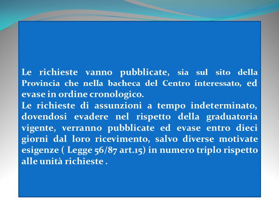 Le richieste vanno pubblicate, sia sul sito della Provincia che nella bacheca del Centro interessato, ed evase in ordine cronologico.