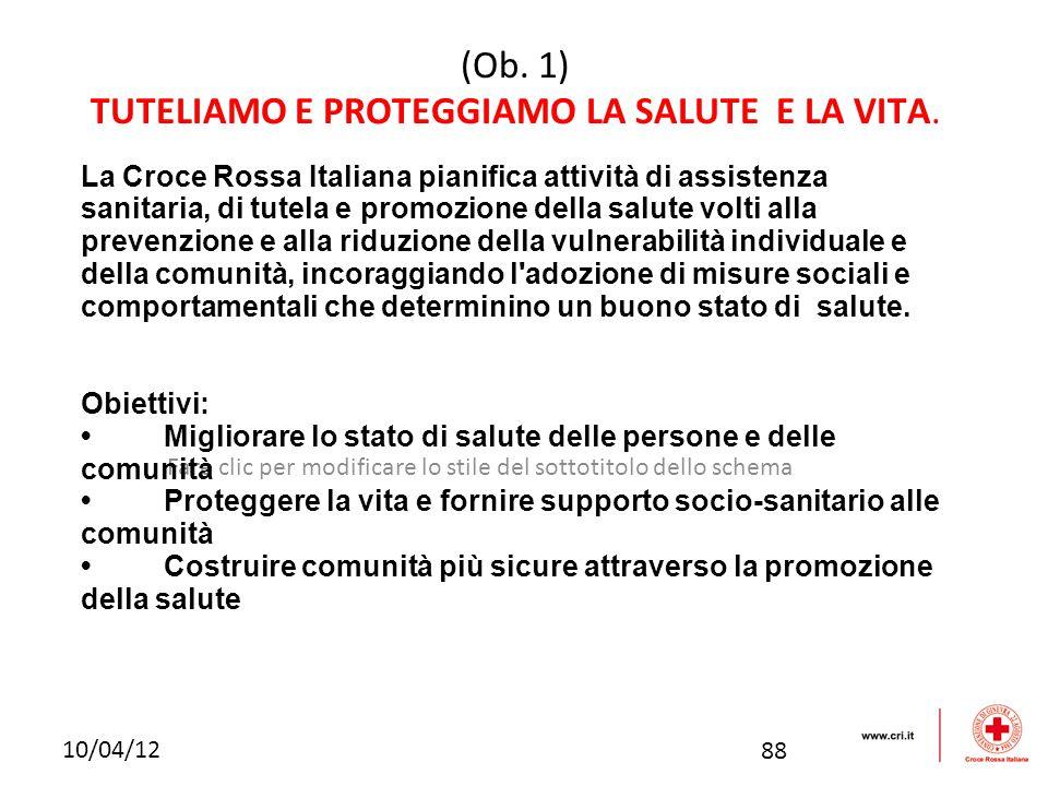 Fare clic per modificare lo stile del sottotitolo dello schema 10/04/12 (Ob. 1) TUTELIAMO E PROTEGGIAMO LA SALUTE E LA VITA. La Croce Rossa Italiana p
