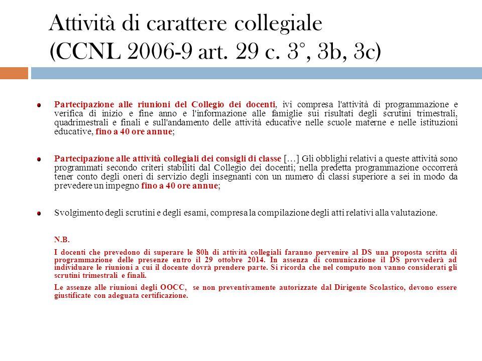 Attività di carattere collegiale (CCNL 2006-9 art. 29 c. 3°, 3b, 3c) Partecipazione alle riunioni del Collegio dei docenti, ivi compresa l'attività di