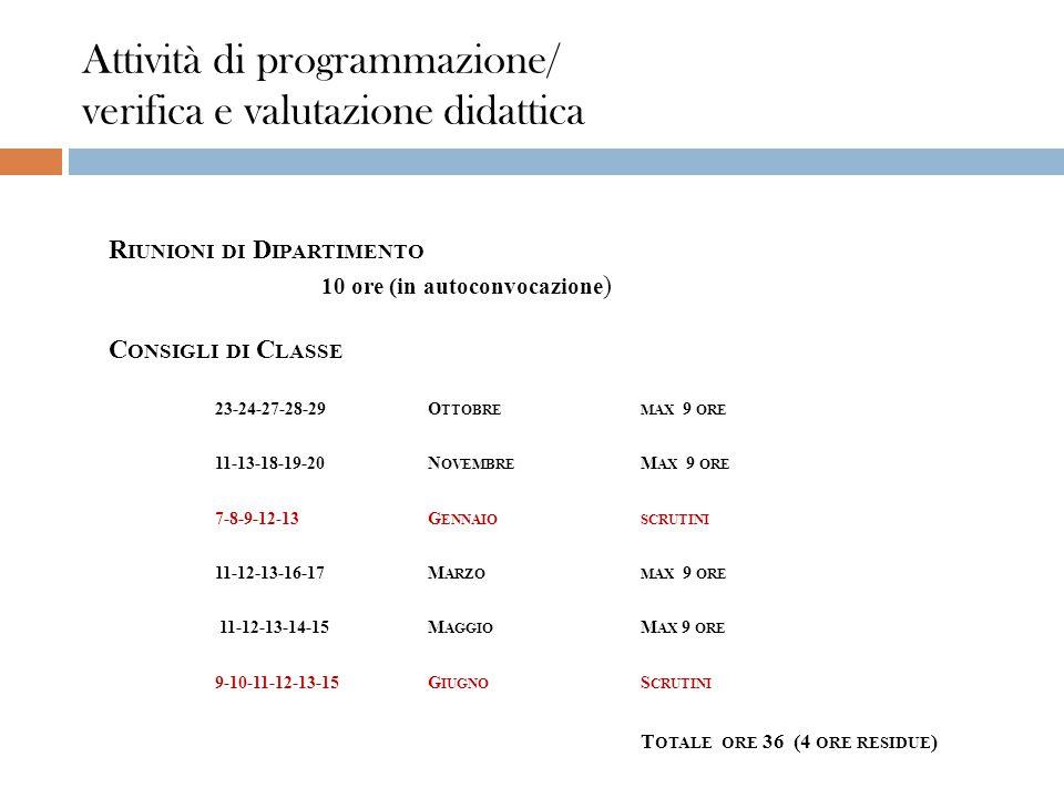 Attività di programmazione/ verifica e valutazione didattica R IUNIONI DI D IPARTIMENTO 10 ore (in autoconvocazione ) C ONSIGLI DI C LASSE 23-24-27-28-29 O TTOBREMAX 9 ORE 11-13-18-19-20 N OVEMBRE M AX 9 ORE 7-8-9-12-13G ENNAIOSCRUTINI 11-12-13-16-17M ARZOMAX 9 ORE 11-12-13-14-15M AGGIO M AX 9 ORE 9-10-11-12-13-15G IUGNO S CRUTINI T OTALE ORE 36 (4 ORE RESIDUE )
