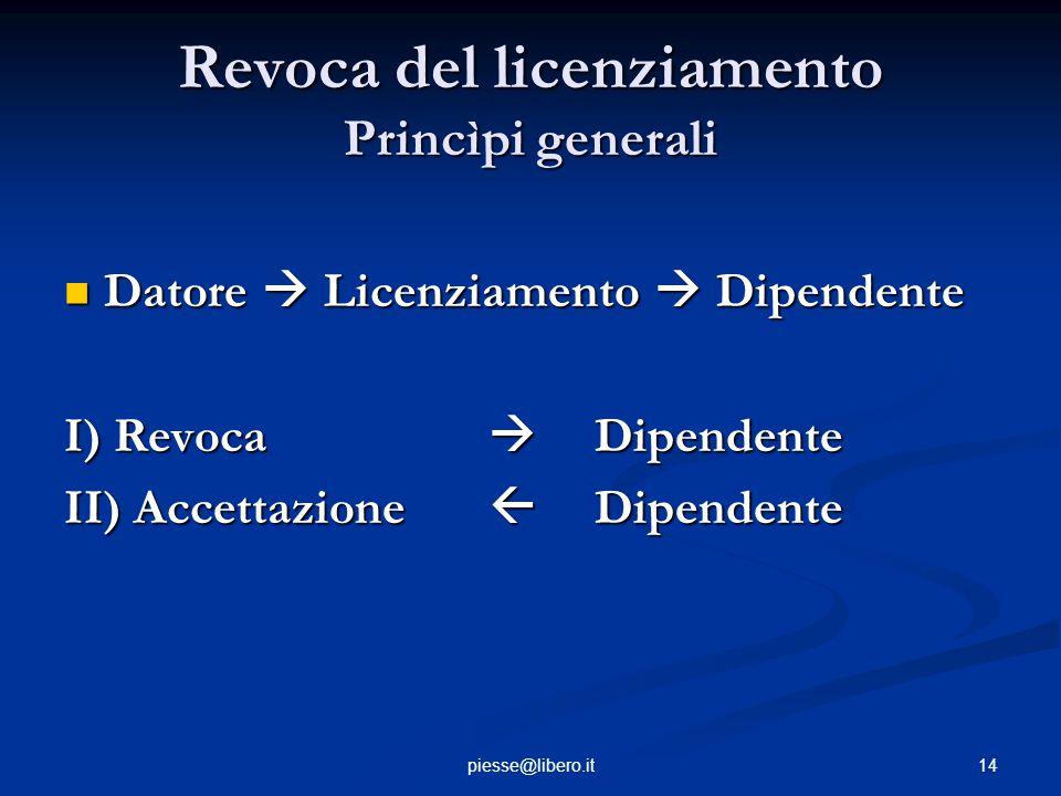 Revoca del licenziamento Princìpi generali Datore  Licenziamento  Dipendente Datore  Licenziamento  Dipendente I) Revoca  Dipendente II) Accettaz