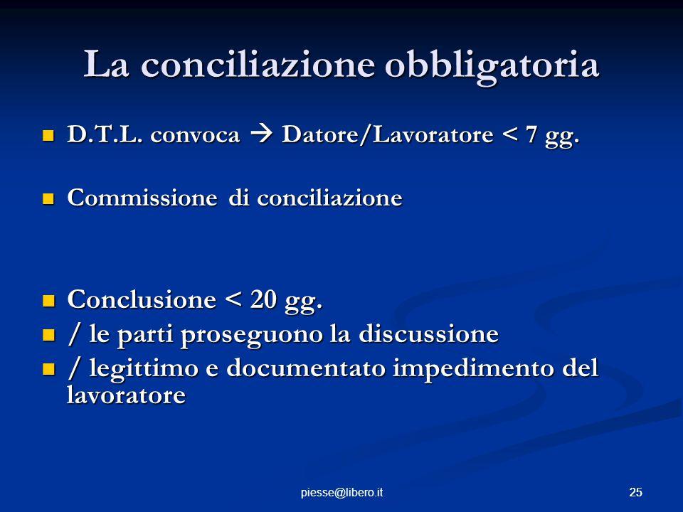 25piesse@libero.it La conciliazione obbligatoria D.T.L. convoca  Datore/Lavoratore < 7 gg. D.T.L. convoca  Datore/Lavoratore < 7 gg. Commissione di