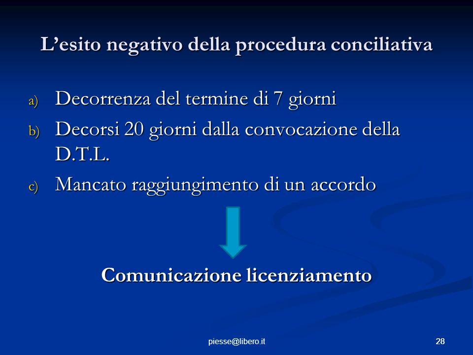 28piesse@libero.it L'esito negativo della procedura conciliativa a) Decorrenza del termine di 7 giorni b) Decorsi 20 giorni dalla convocazione della D