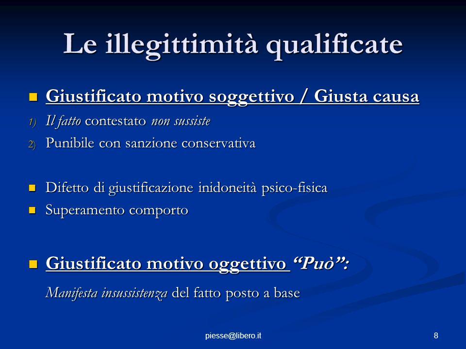 Le illegittimità qualificate Giustificato motivo soggettivo / Giusta causa Giustificato motivo soggettivo / Giusta causa 1) Il fatto contestato non su