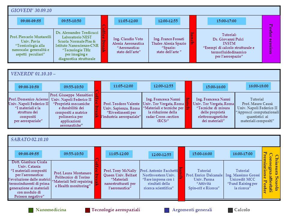 """GIOVEDI' 30.09.10 VENERDI' 01.10.10 – SABATO 02.10.10 Dott. Gianluca Cicala Univ. Catania """"I materiali compositi per l'aeronautica: l'evoluzione dalle"""