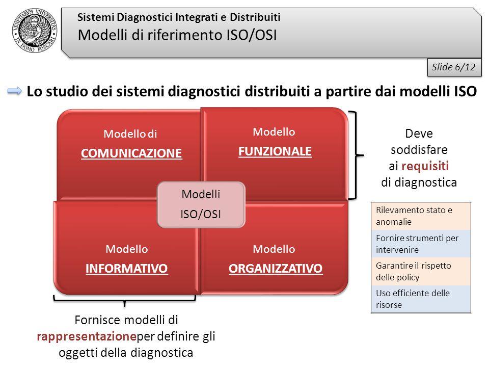 Sistemi Diagnostici Integrati e Distribuiti Modelli di riferimento ISO/OSI Modello di COMUNICAZIONE Modello FUNZIONALE Modello INFORMATIVO Modello ORGANIZZATIVO Modelli ISO/OSI Deve soddisfare ai requisiti di diagnostica Lo studio dei sistemi diagnostici distribuiti a partire dai modelli ISO Rilevamento stato e anomalie Fornire strumenti per intervenire Garantire il rispetto delle policy Uso efficiente delle risorse Fornisce modelli di rappresentazioneper definire gli oggetti della diagnostica Slide 6/12
