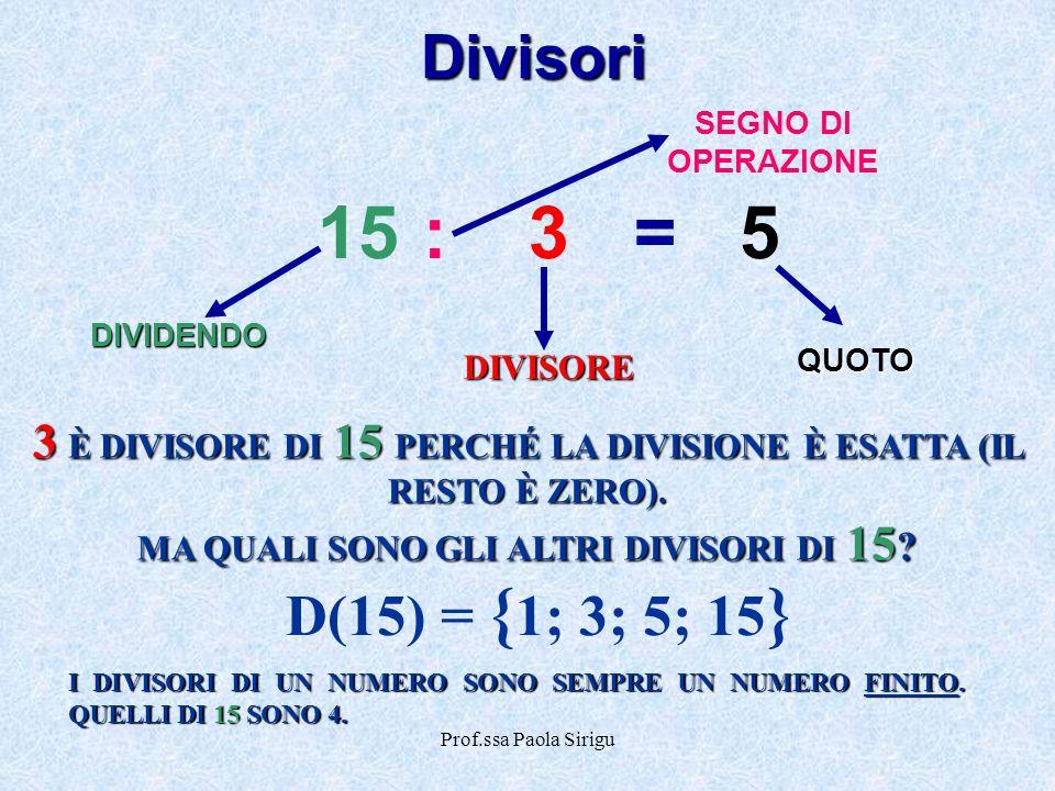 Prof.ssa Paola Sirigu Divisori 15:3=5 QUOTO SEGNO DI OPERAZIONEDIVIDENDO DIVISORE 3 È DIVISORE DI 15 PERCHÉ LA DIVISIONE È ESATTA (IL RESTO È ZERO). M