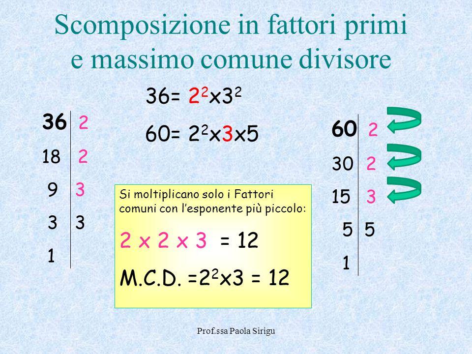 Prof.ssa Paola Sirigu Scomposizione in fattori primi e massimo comune divisore 36 2 18 2 9 3 3 3 1 60 2 30 2 15 3 5 5 1 Si moltiplicano solo i Fattori
