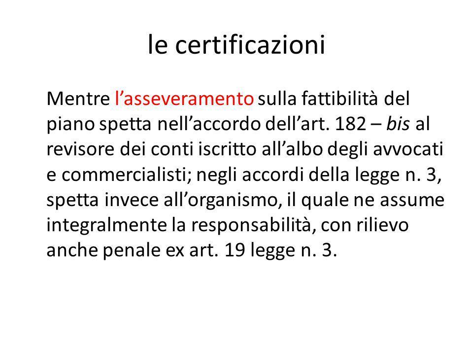 le certificazioni Mentre l'asseveramento sulla fattibilità del piano spetta nell'accordo dell'art.