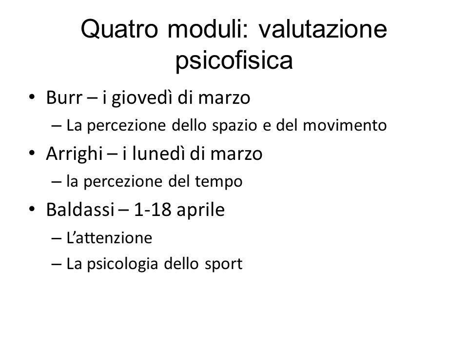 Quatro moduli: esercitazioni Turi – martedì (forse anche venerdì) – Programmare esperimenti in linguaggio MATLAB – Esperienza di laboratori: San Salvi CNR Pisa (laboratorio congiunto)