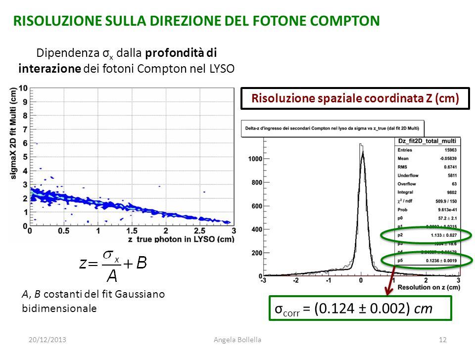 Dipendenza σ x dalla profondità di interazione dei fotoni Compton nel LYSO Risoluzione spaziale coordinata Z (cm) σ corr = (0.124 ± 0.002) cm A, B cos