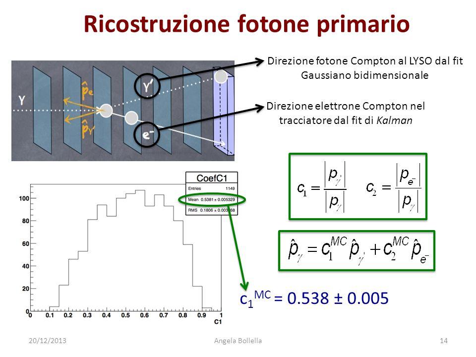 Ricostruzione fotone primario c 1 MC = 0.538 ± 0.005 20/12/2013Angela Bollella14 Direzione fotone Compton al LYSO dal fit Gaussiano bidimensionale Dir