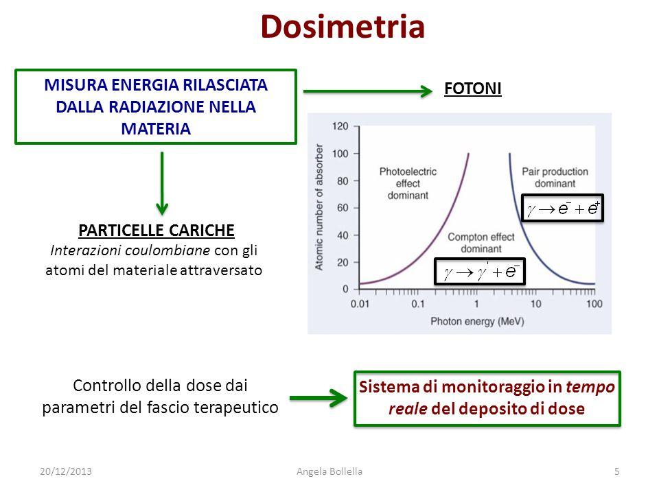 Sistema di monitoraggio in tempo reale del deposito di dose 20/12/2013Angela Bollella5 Dosimetria MISURA ENERGIA RILASCIATA DALLA RADIAZIONE NELLA MAT