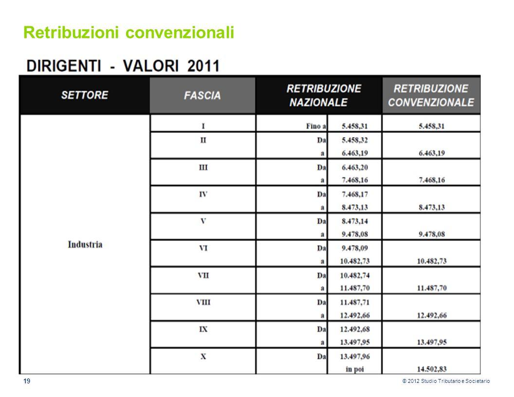 © 2012 Studio Tributario e Societario Retribuzioni convenzionali 19