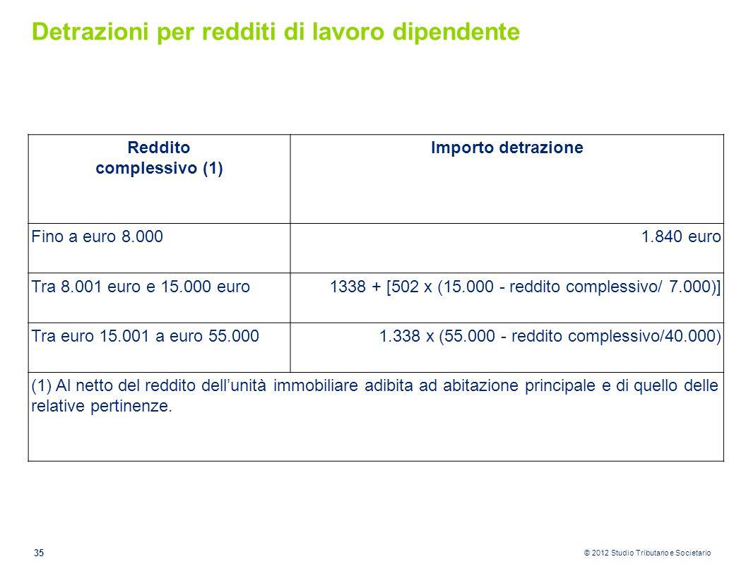 © 2012 Studio Tributario e Societario Detrazioni per redditi di lavoro dipendente 35 Reddito complessivo (1) Importo detrazione Fino a euro 8.0001.840