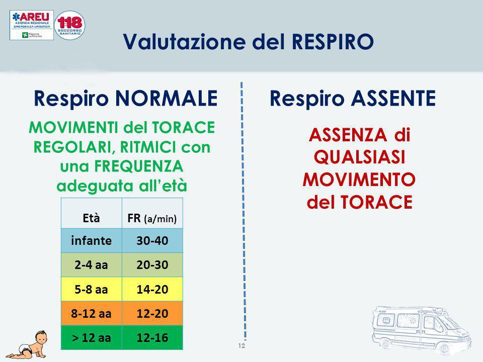 Valutazione del RESPIRO 11