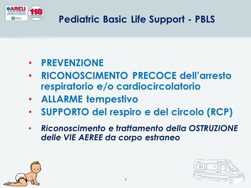 PREVENZIONE RICONOSCIMENTO PRECOCE dell'arresto respiratorio e/o cardiocircolatorio ALLARME tempestivo SUPPORTO del respiro e del circolo (RCP) Riconoscimento e trattamento della OSTRUZIONE delle VIE AEREE da corpo estraneo Pediatric Basic Life Support - PBLS 3