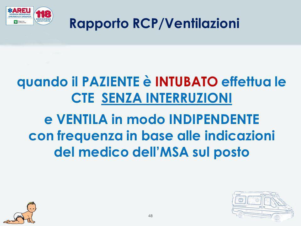 se la ventilazione è difficile o in caso di RCP PROLUNGATA POSIZIONA la CANNULA OROFARINGEA 47