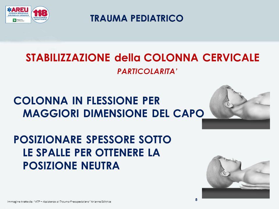 COLONNA IN FLESSIONE PER MAGGIORI DIMENSIONE DEL CAPO POSIZIONARE SPESSORE SOTTO LE SPALLE PER OTTENERE LA POSIZIONE NEUTRA PARTICOLARITA' STABILIZZAZIONE della COLONNA CERVICALE 8 Immagine tratte da: ATP – Assistenza al Trauma Preospedaliero Arianna Editrice