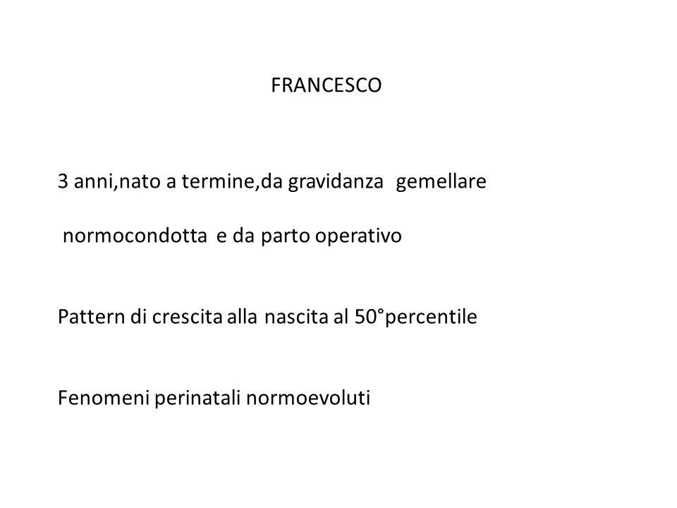 FRANCESCO 3 anni,nato a termine,da gravidanza gemellare normocondotta e da parto operativo Pattern di crescita alla nascita al 50°percentile Fenomeni